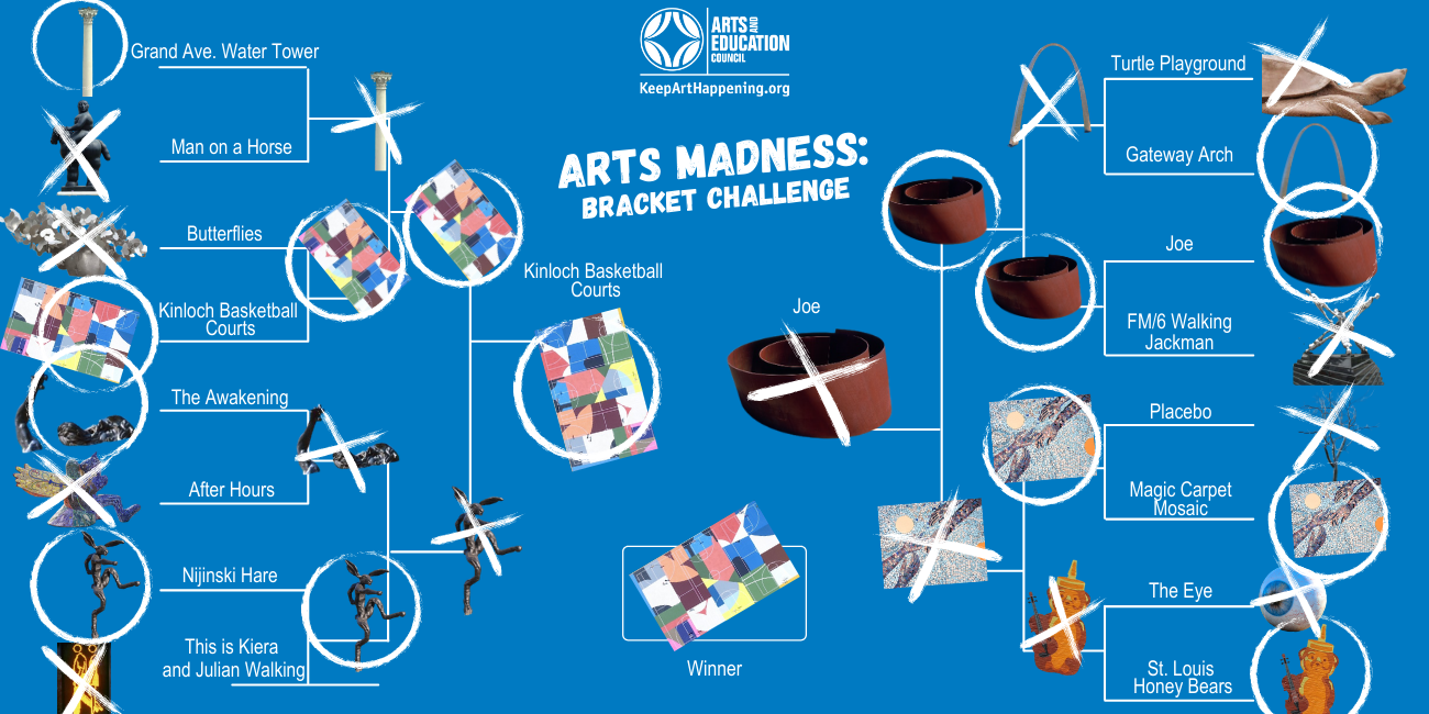 Arts Madness Bracket Challenge