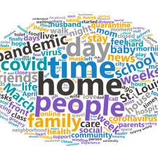 Pandemic word cloud